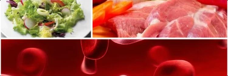 Диета для 3 положительной группы крови