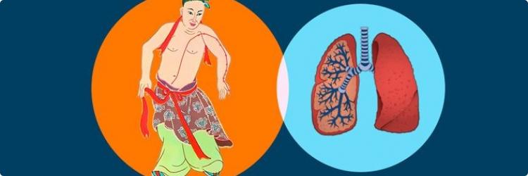 Китайская медицина: болезни вызванные ветром