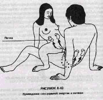 pozi-dlya-orgazma-muzhchini