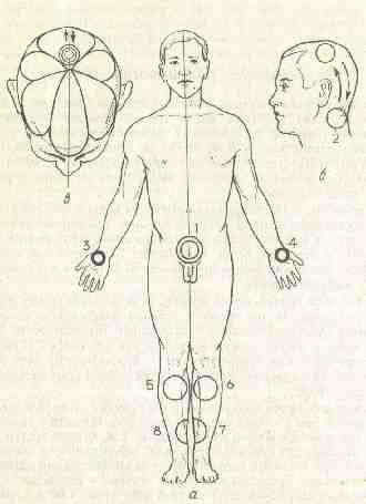 Лариса фотина увеличение груди
