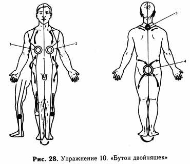 Неврологические аспекты остеохондроза позвоночника